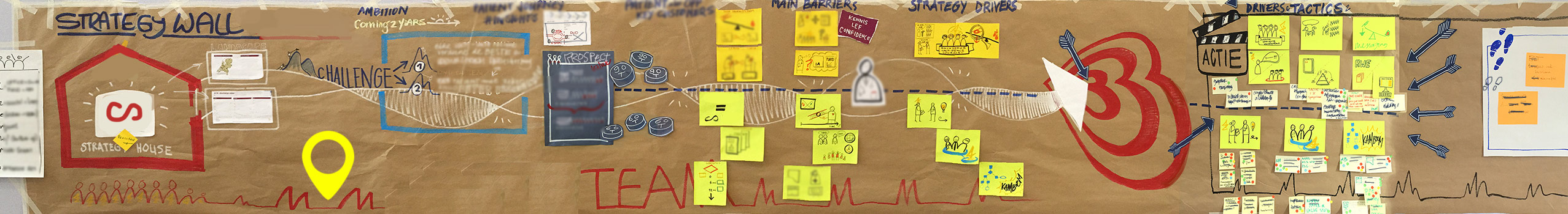Visual storytelling workshop