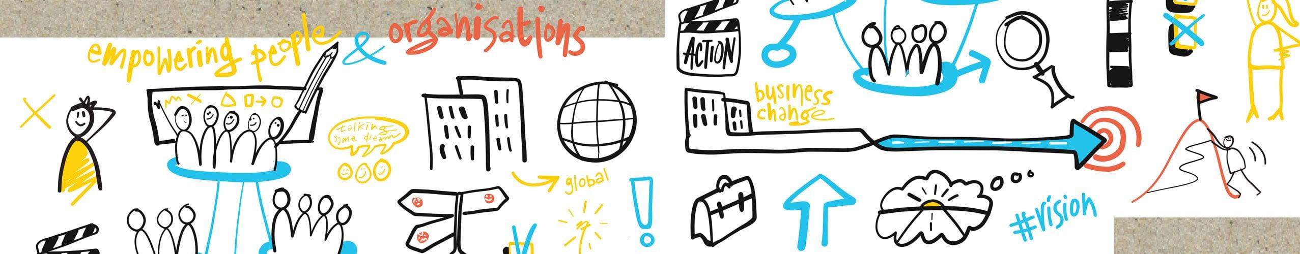Design driven Blog